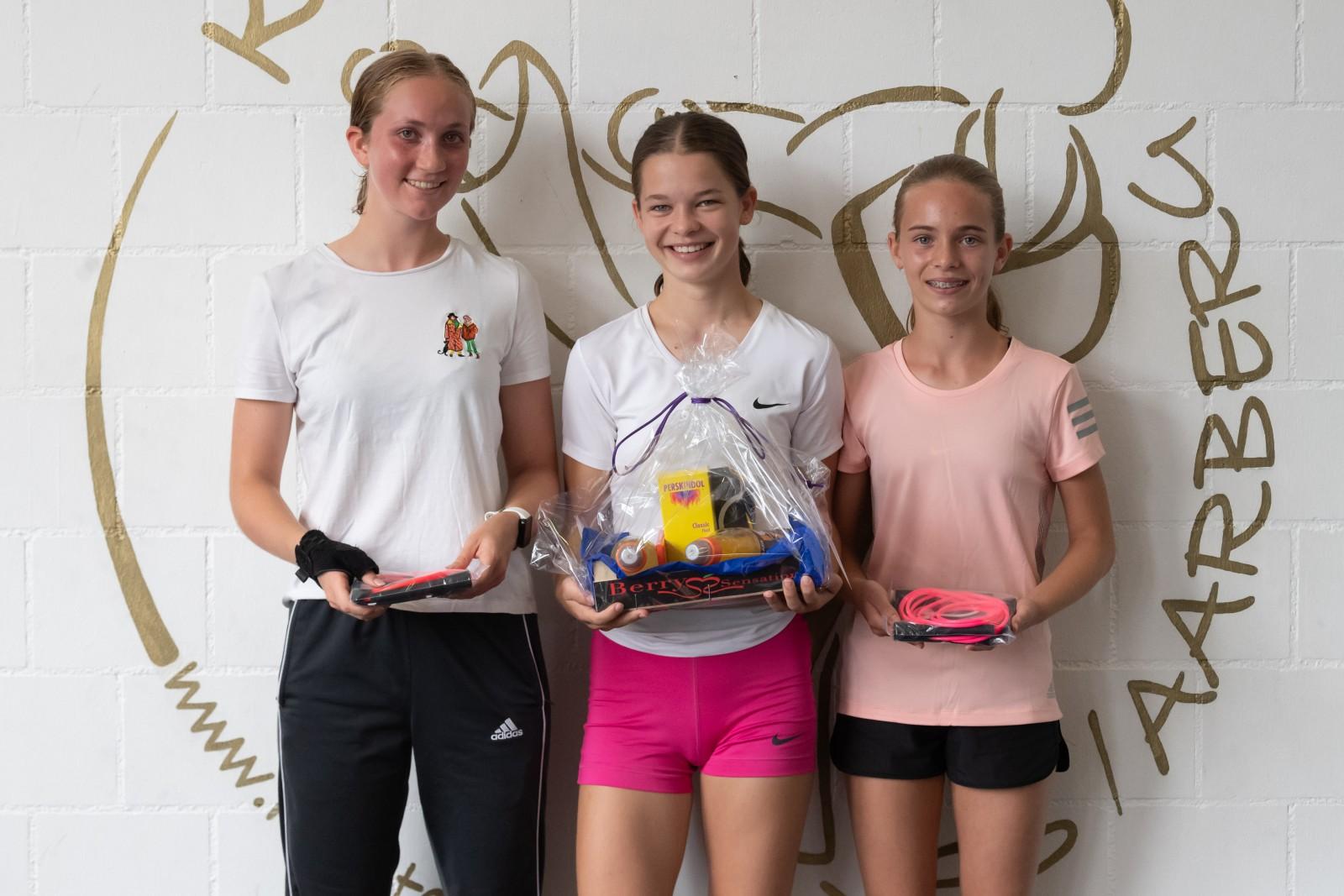 Lorena Ellenberger, Lea Bosshard (Gesamtsiegerin), Kim Streit